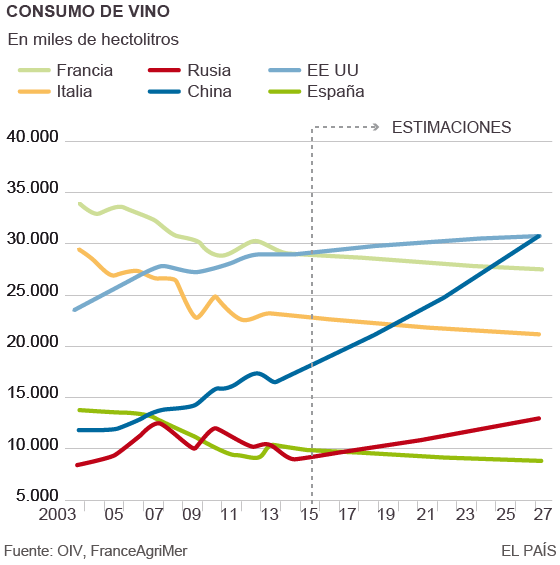 El sector del vino brinda por China