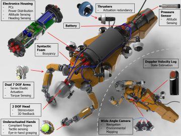 Robot submarinista desarrollado por el Laboratorio de Robótica de Stanford.