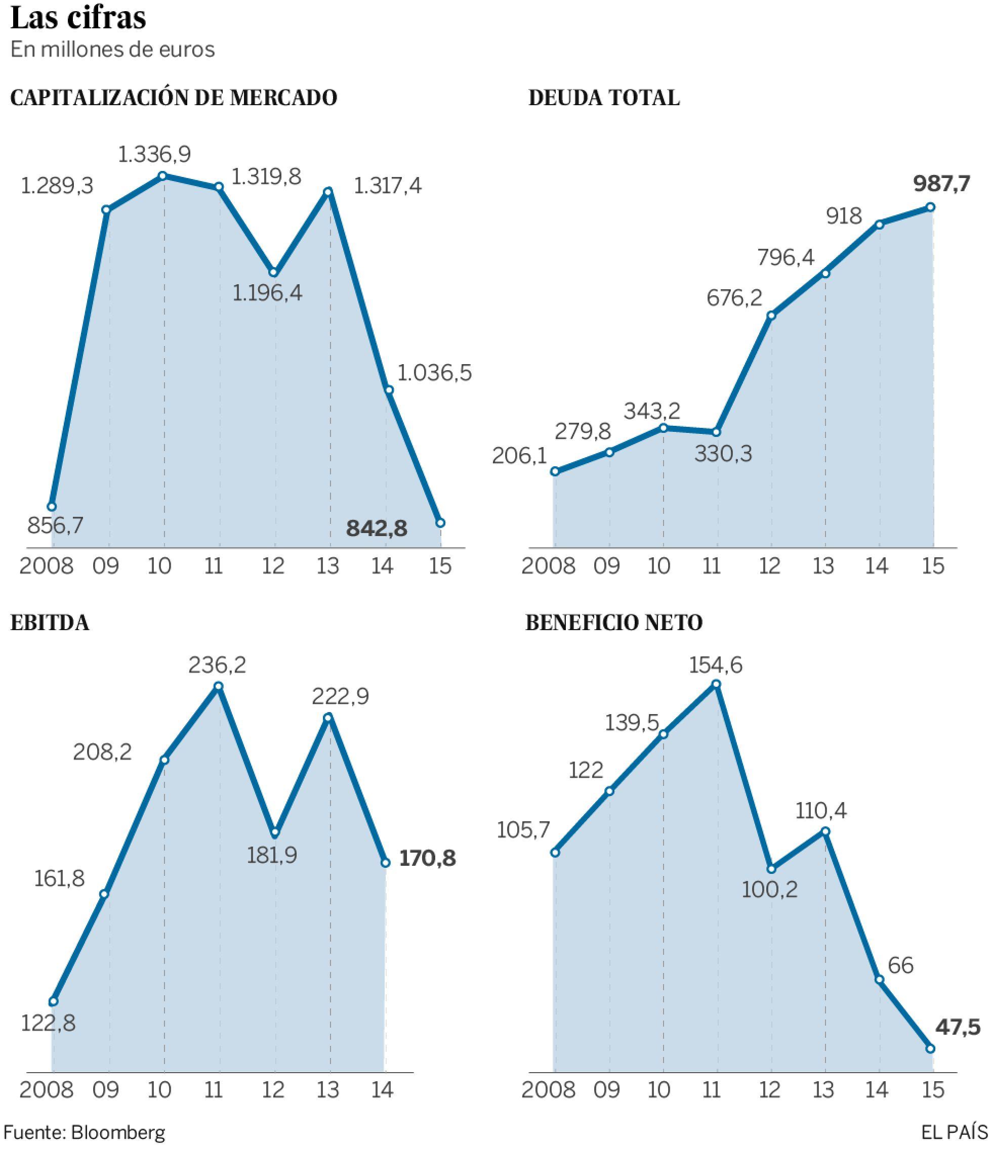 Euskal Herria: Reestructuración de la explotación... - Página 6 1454670868_336829_1454697636_sumario_normal_recorte1