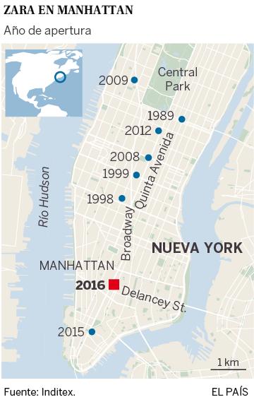 Tiendas de Zara en Manhattan