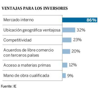 Las empresas españolas ejercen la diplomacia en Latinoamérica