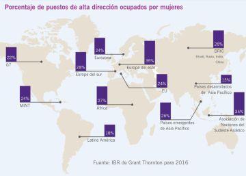 El FMI apuesta por incorporar más mujeres al trabajo para relanzar el crecimiento europeo