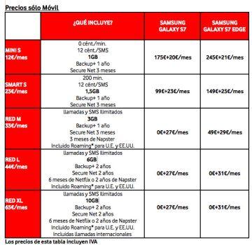 Samsung estrena hoy en España su Galaxy S7 con gran demanda