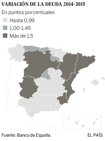 Comunidad Valenciana y Cataluña, las que más se endeudaron en 2015