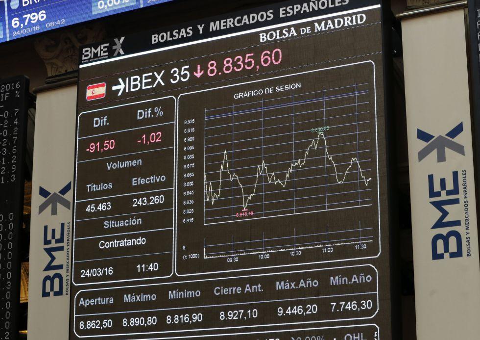 Panel informativo de la Bolsa de Madrid que muestra la evolución del IBEX 35