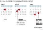 Calendario de la declaración de la renta: ¿Cuándo pedir cita previa?