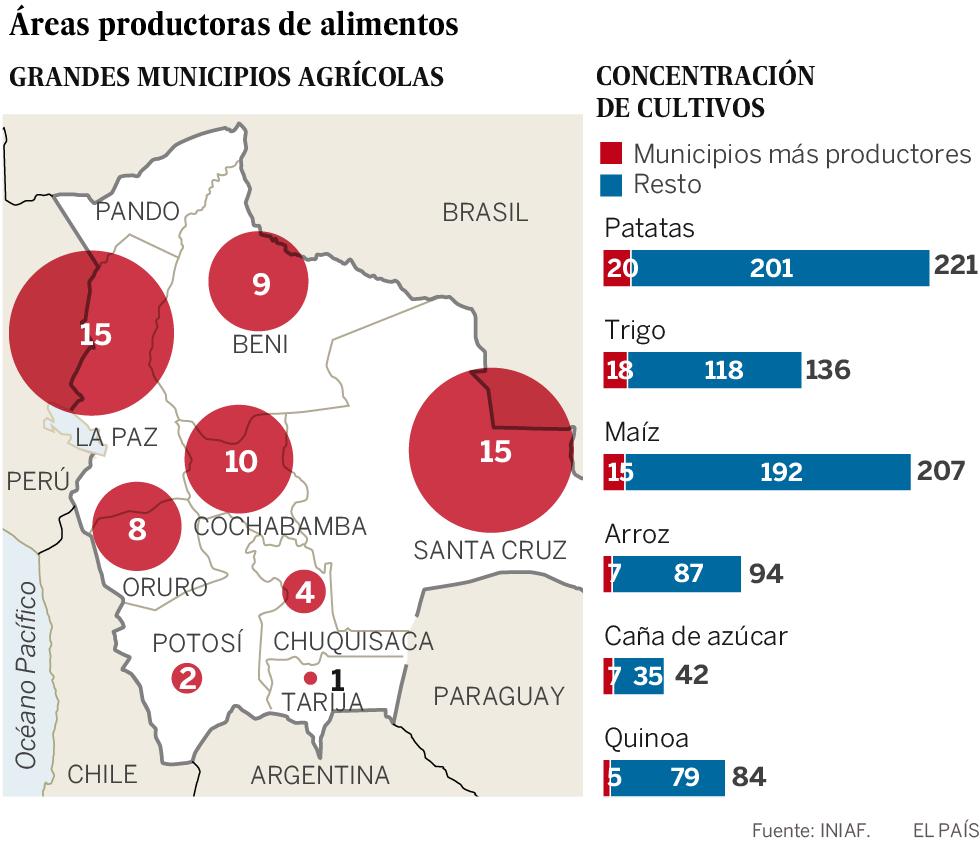 Una sequía histórica azota Bolivia