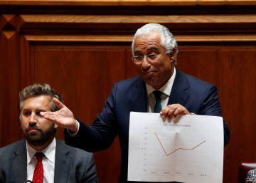 El FMI pide más austeridad a Portugal para evitar otro rescate