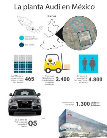 Audi inaugura su primera fábrica en México