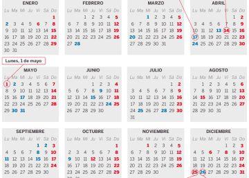 El calendario bursátil de España en 2017 tiene solo cinco festivos
