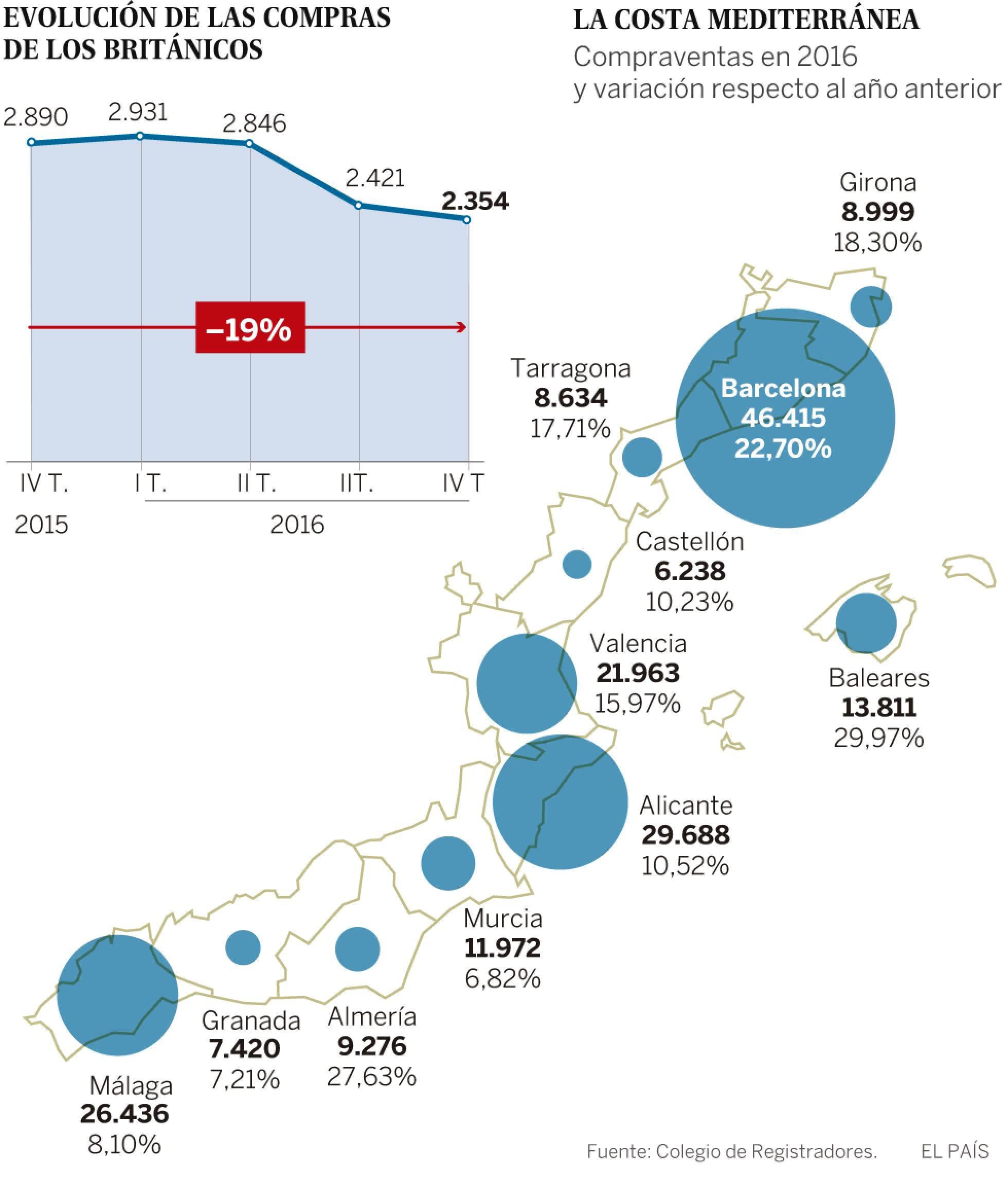 Realidades de la vivienda en el capitalismo español. Luchas contra los desahucios de viviendas. Inversiones y mercado inmobiliario - Página 19 1492108520_984456_1492108826_sumario_normal_recorte1