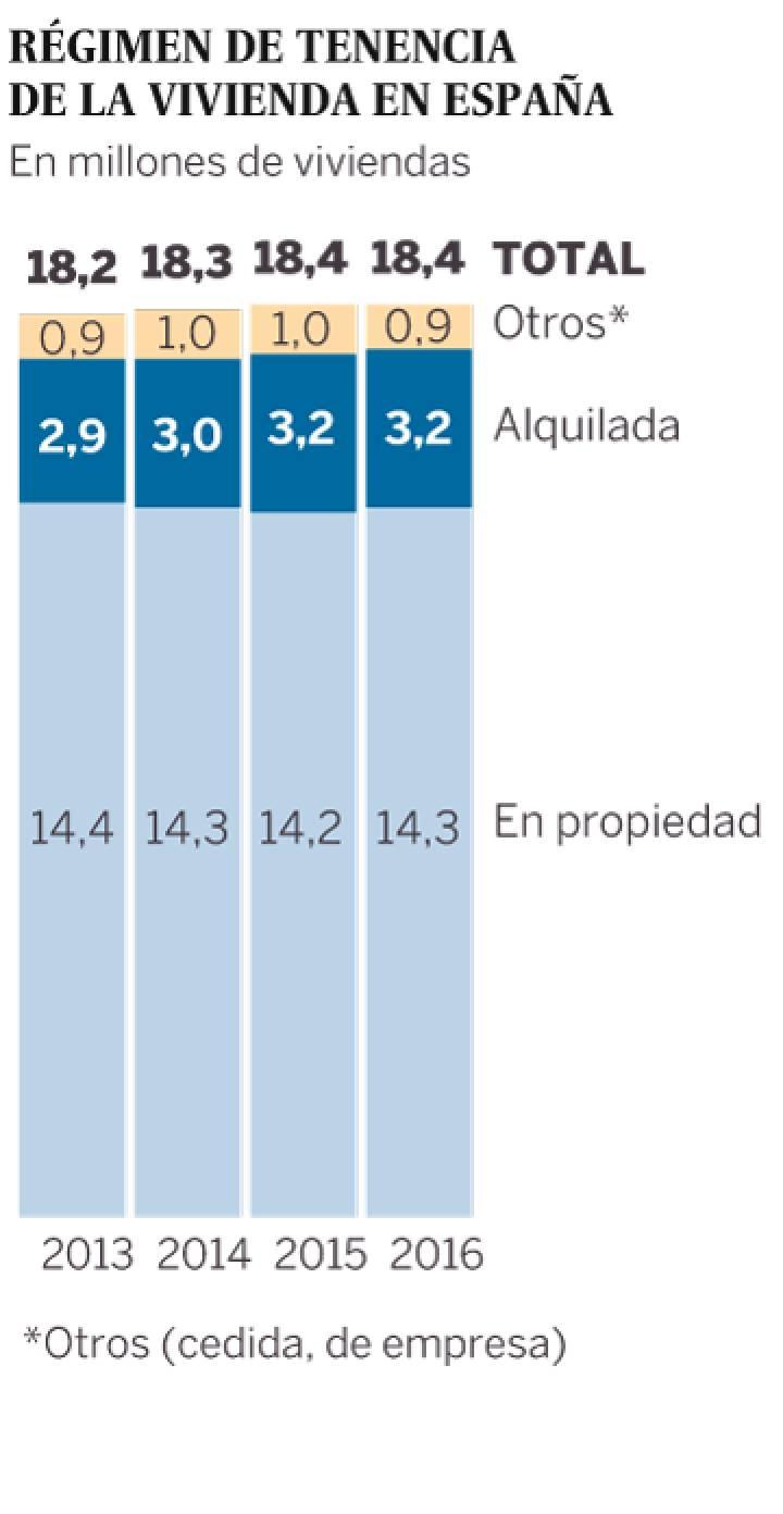 Realidades de la vivienda en el capitalismo español. Luchas contra los desahucios de viviendas. Inversiones y mercado inmobiliario - Página 19 1498935162_354554_1498936026_sumario_normal_recorte1