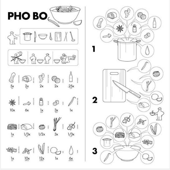 Nuevas ideas para redise ar la receta el comidista el pa s for Instrucciones muebles ikea