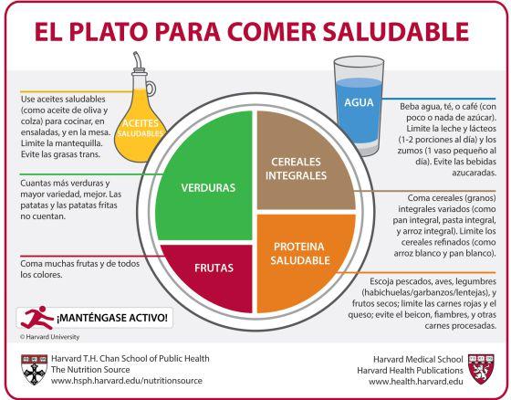 Alimentación, sabores, economía, conductas... - Página 8 1446677389_691659_1446677831_sumario_normal