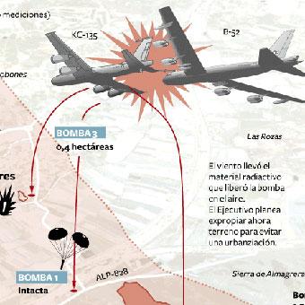 Palomares: 50.000 metros contaminados con plutonio