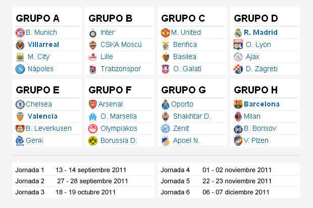Fase de grupos de la Champions 2011-2012