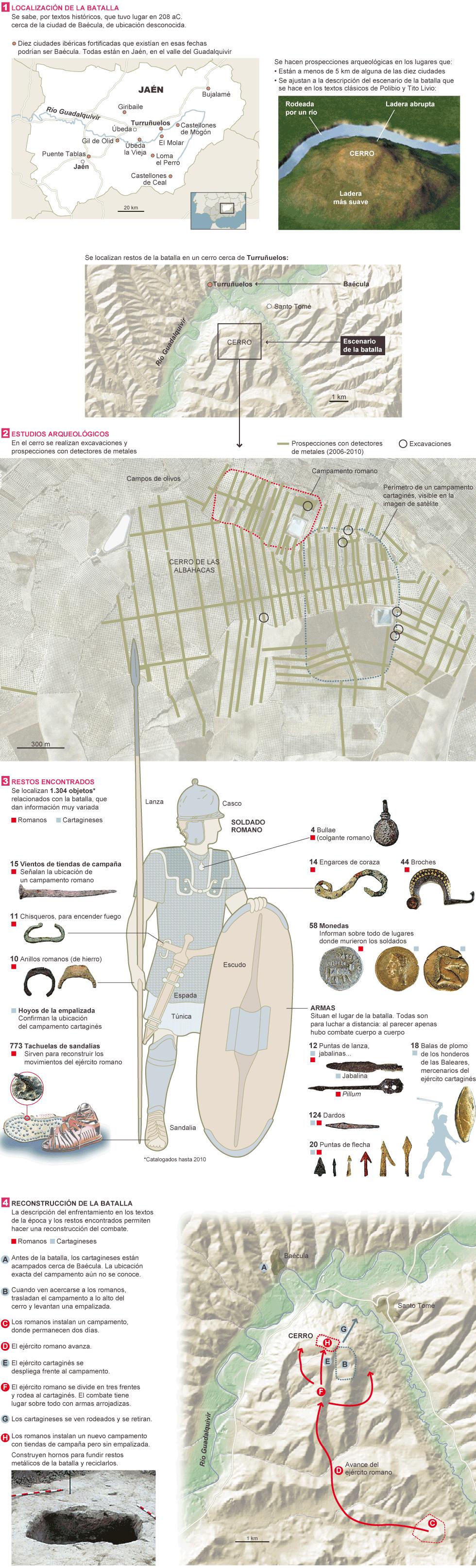 Reconstrucción de la batalla de Baécula 1362773277_490531_1363455402_noticia_normal