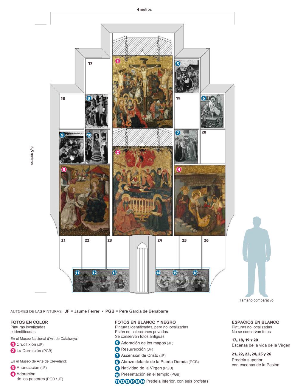 Fuente: Estudio de Alberto Velasco y Francesc Ruiz, y elaboración propia. / RODRIGO SILVA / EL PAÍS