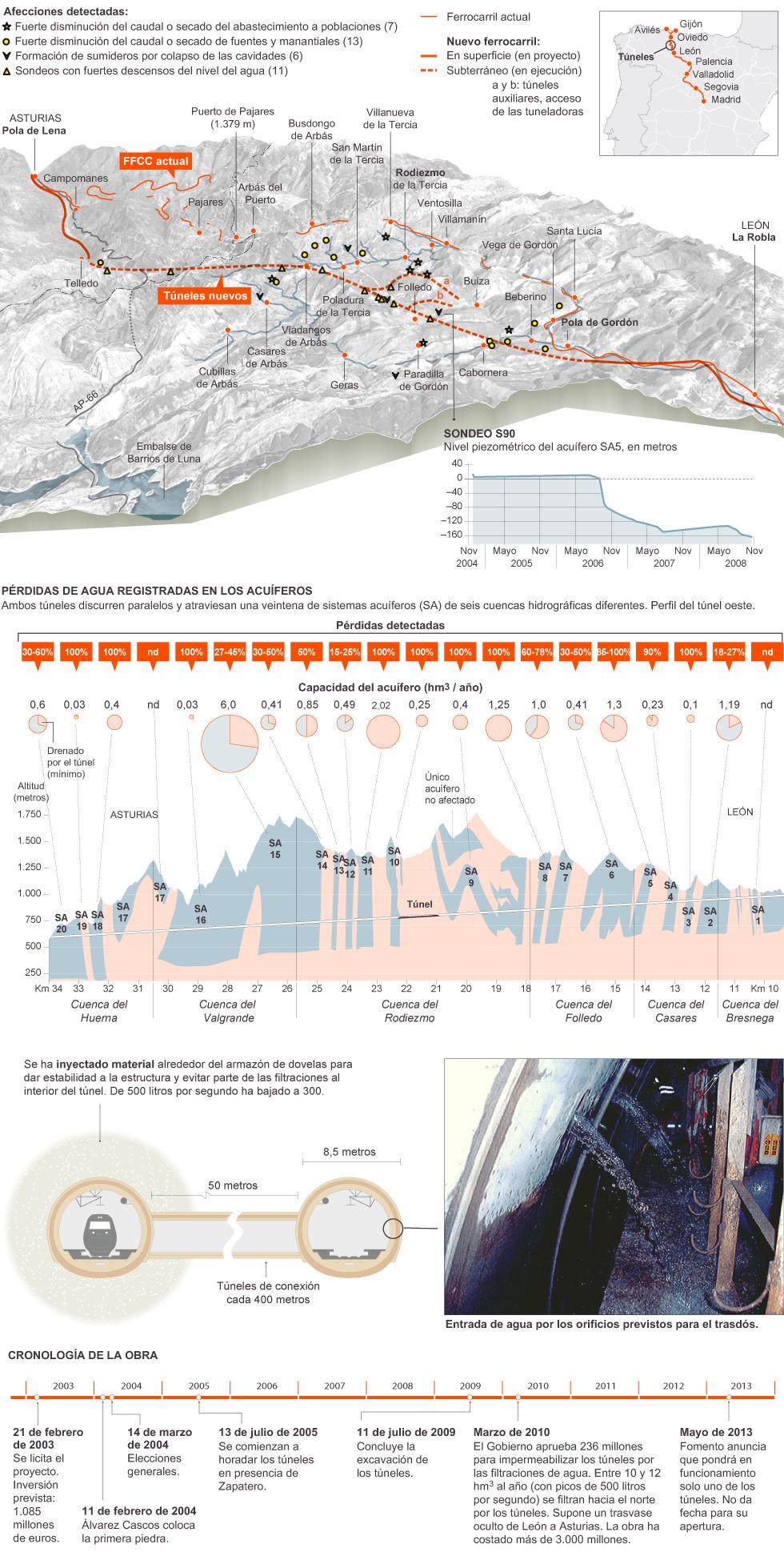 Transportes: Ferrocarril en España, alta velocidad, convencional. - Página 3 1370543141_406850_1370629920_noticia_normal