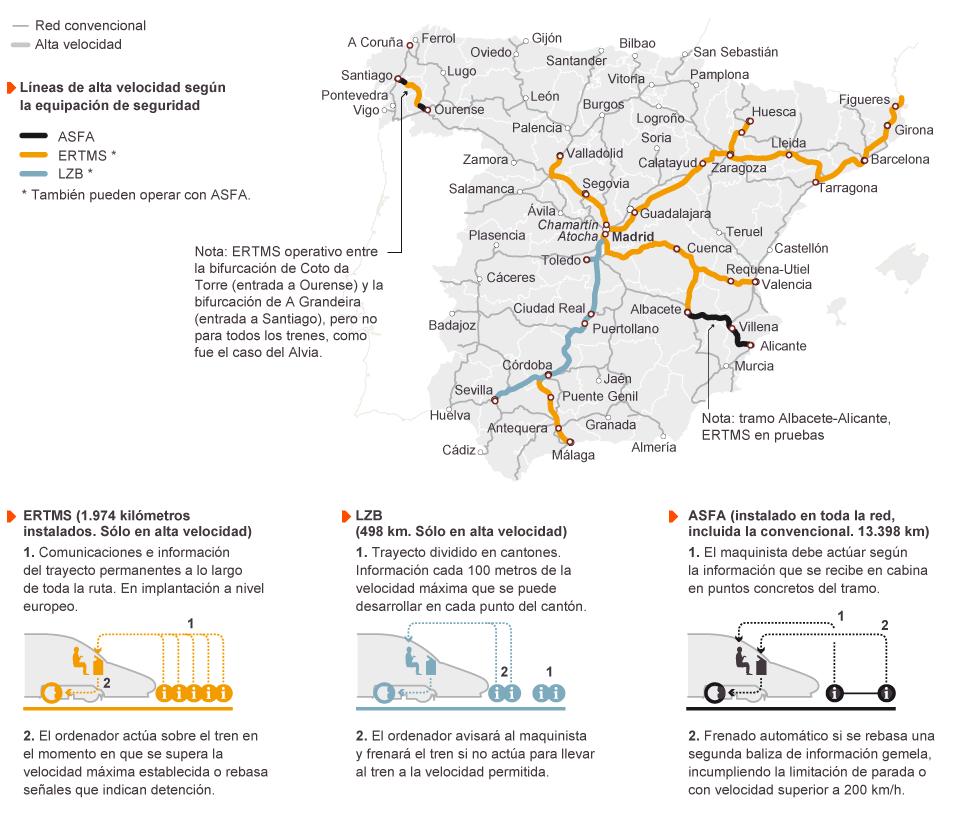 Transportes: Ferrocarril en España, alta velocidad, convencional. - Página 2 1375732774_197519_1375805624_noticia_normal