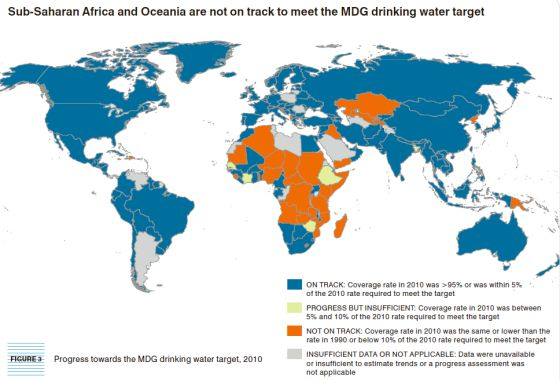 Fuente: Progress on drinking water and sanitation. 2012 update. UNICEF, OMS