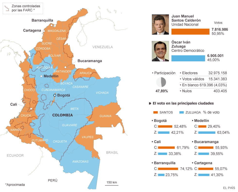Resultados electorales en colombia actualidad el pa s for Resultados elecciones ministerio del interior