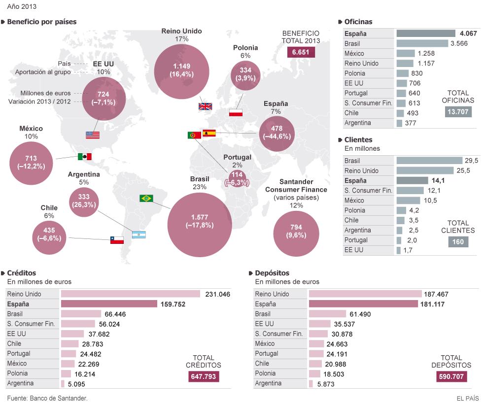 Negocio  de la banca  en España. El gobierno avala a la banca privada por otros 100.000 millones. - Página 5 1410344881_301491_1410344897_noticia_normal