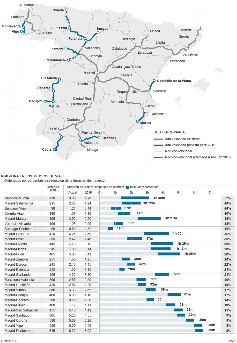 Transportes: Ferrocarril en España, alta velocidad, convencional. - Página 5 1420226888_130609_1420226942_noticia_normal