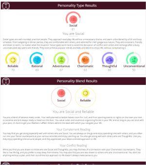 El test de personalidad de Nanaya elaborado a partir de una serie de imágenes asociado con un rasgo personal (perfeccionista, aventurado, fiable, buen amigo, etc.).