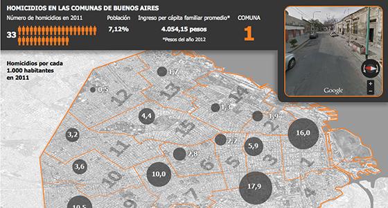 Pincha en la imagen para ver los datos de pobreza y criminalidad en Buenos Aires. Fuente: CAF Banco de Desarrollo de América Latina.