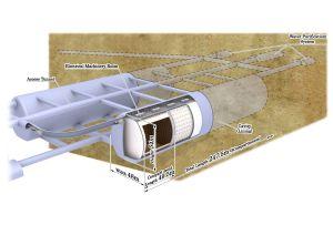 Proyecto del detector Hyper Kamiokande. El depósito de un millón de litros de agua tendrá 247,5 metros de largo por 48 metros de largo y 54 de alto. Estará situado a una profundidad de casi 1.000 metros en una antigua mina.