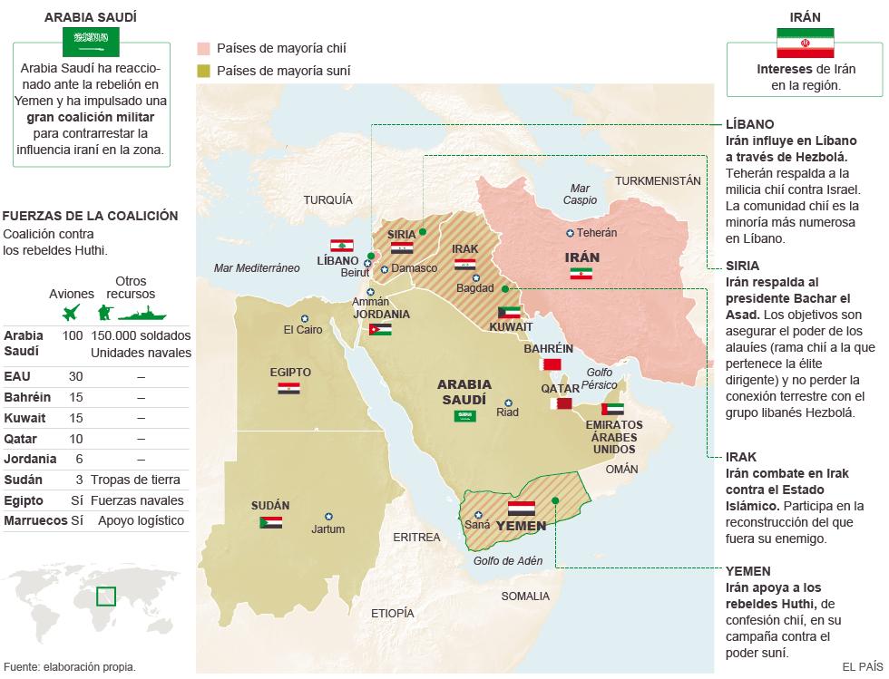 Yemen, la expansión de la influencia Iraní