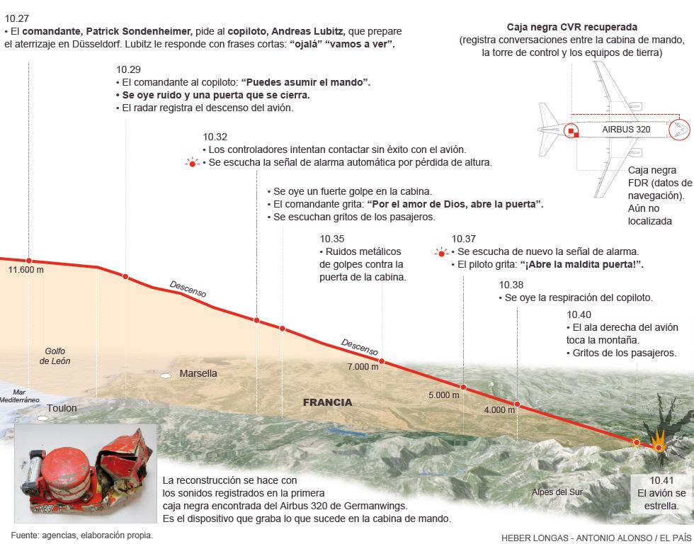 Tragedia aérea en los Alpes Francia