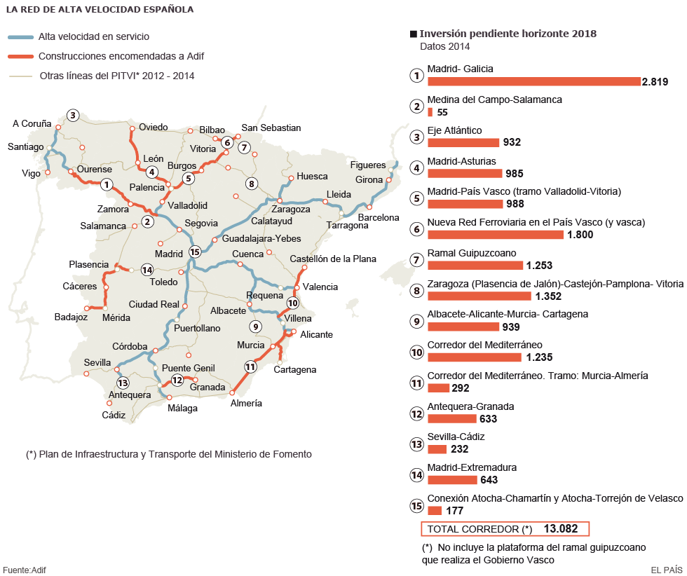 Transportes: Ferrocarril en España, alta velocidad, convencional. - Página 5 1429898334_275334_1429898364_noticia_normal