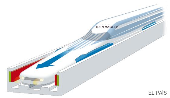 'Maglev', el tren que vuela