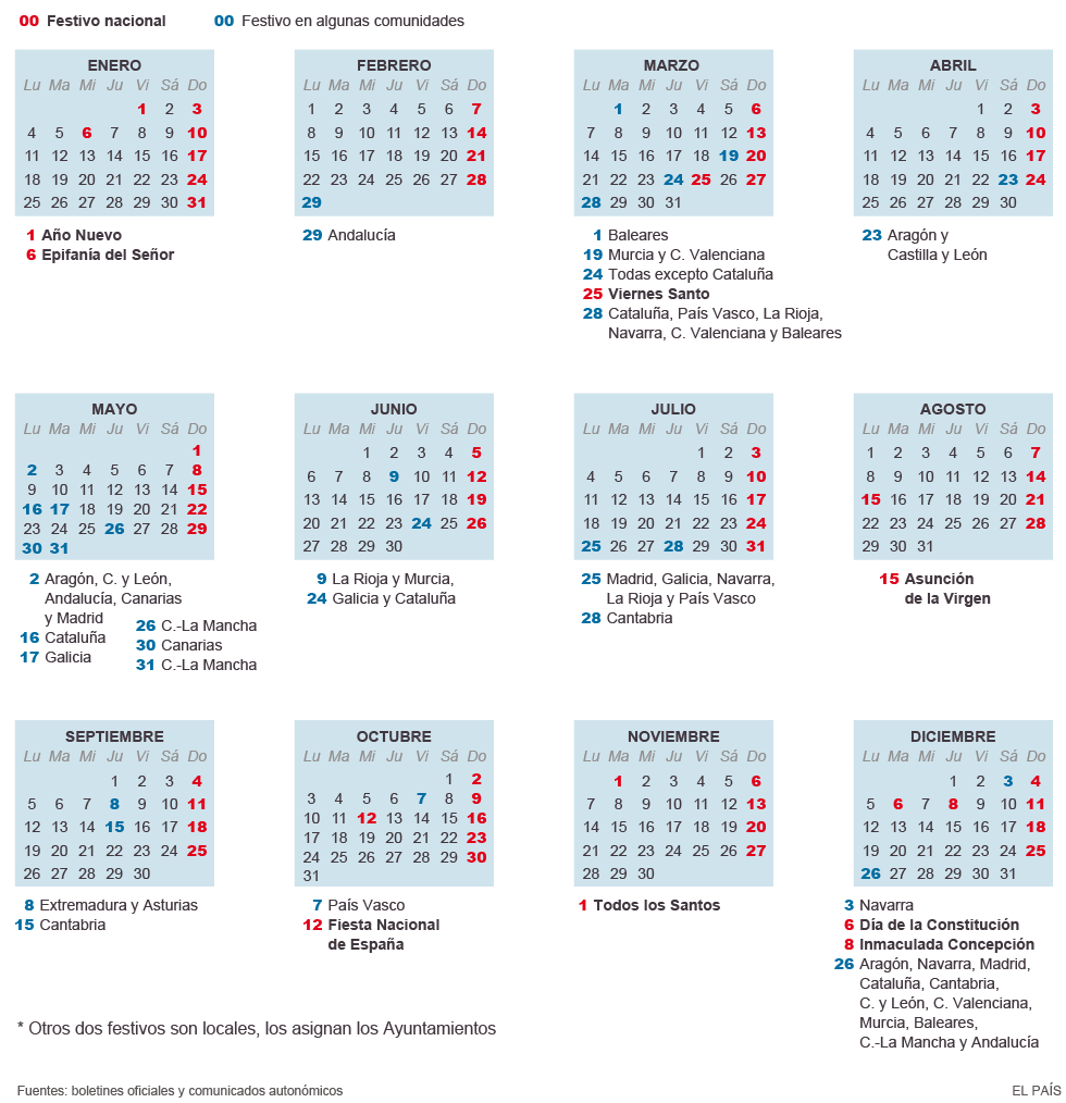Calendario laboral provisional para 2016
