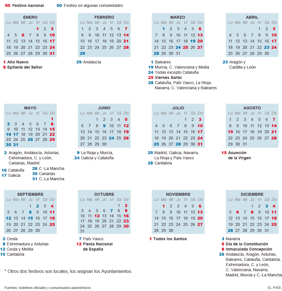 Calendario laboral y festivos nacionales para 2016