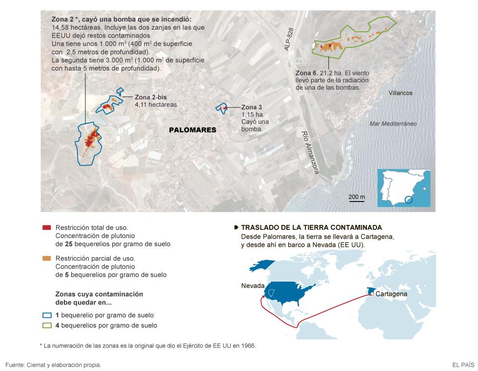 Palomares (Andalucía), bombas nucleares y contaminación radiactiva desde 1966 (americio, plutonio...). [HistoriaC] 1445277664_351518_1445277688_noticia_normal