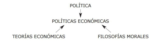 La relación entre pseudociencia y política