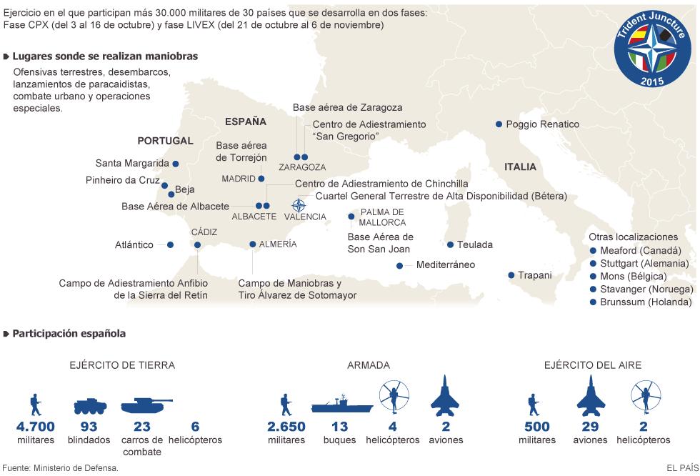 """NATO / OTAN, EEUU, imperialismo  """"humanitario"""". 1445422941_636074_1445423012_noticia_normal"""