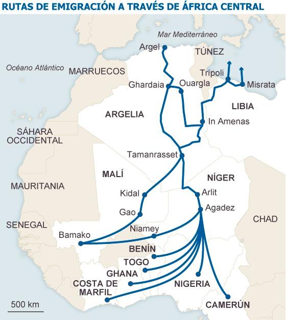 Rutas de emigración a través de África Central