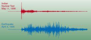 Diferencia de las ondas producidas por un test nuclear, arriba, y un terremoto, abajo