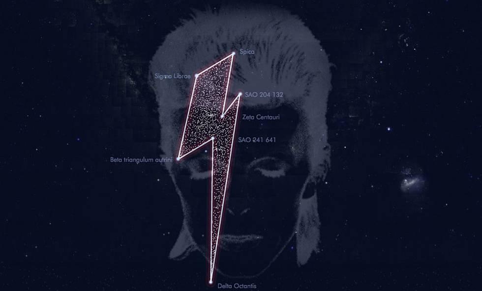 Ilustración de la nueva constelación de David Bowie