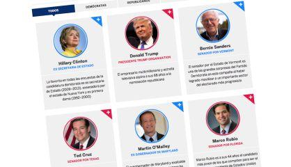 ESPECIAL | Elecciones en Estados Unidos