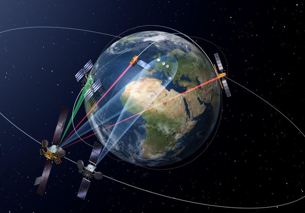 Esquema de la autopista de la información en el espacio europea EDRS.