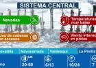 Estaciones de esquí en el Sistema Central