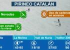 Estaciones de esquí en el Pirineo Catalán