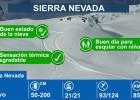 Estaciones de esquí en el Sistema Penibético