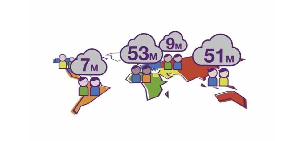 Distribución de los niños sin escolarizar en el mundo (en millones).