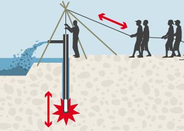 Perforación de sondeos en Malí